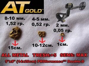 Металотърсач Garrett AT Gold засича и много малки парченца самородно злато